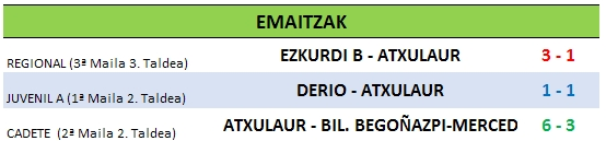 Resultados 07-04.jpg