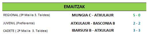 1 resultados 06-10.JPG