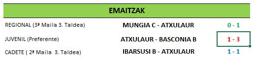 2 resultados 13-10.JPG