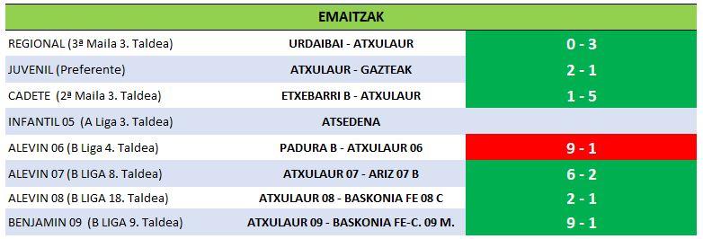 16 resultados 26-01