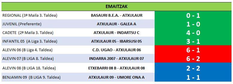 20 resultados 23-02