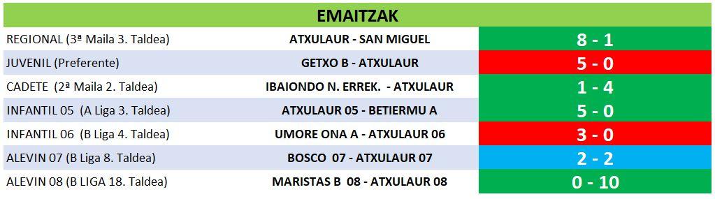 23 resultados 16-03