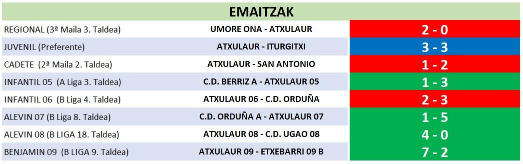 24 resultados 23-03