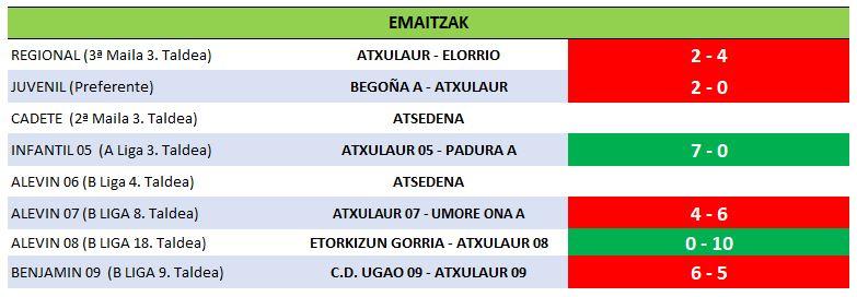 25 resultados 30-03