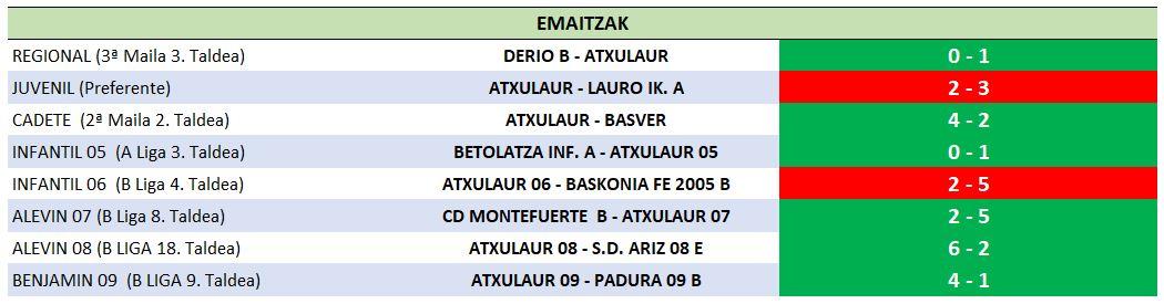 26 resultados 06-04