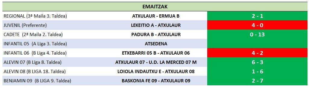 27 resultados 13-04