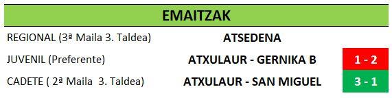 28 resultados 27-04